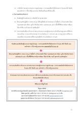 เอกสารประชาสัมพันธ์โครงการ (Thai)2
